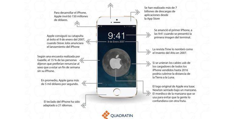 iphone-imagen